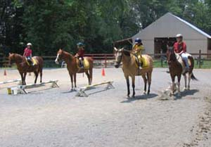 Horseback Riding Camps and Lessons stables  Near South Charlotte NC Waxhaw